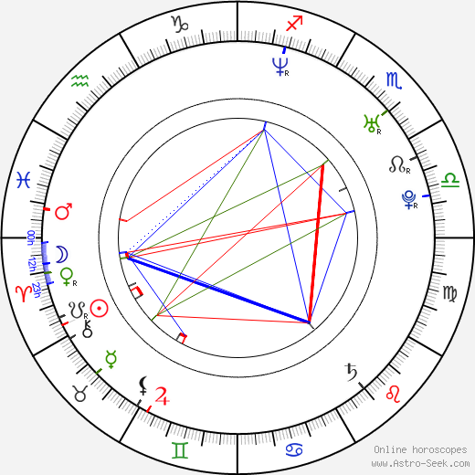 Hayes MacArthur astro natal birth chart, Hayes MacArthur horoscope, astrology