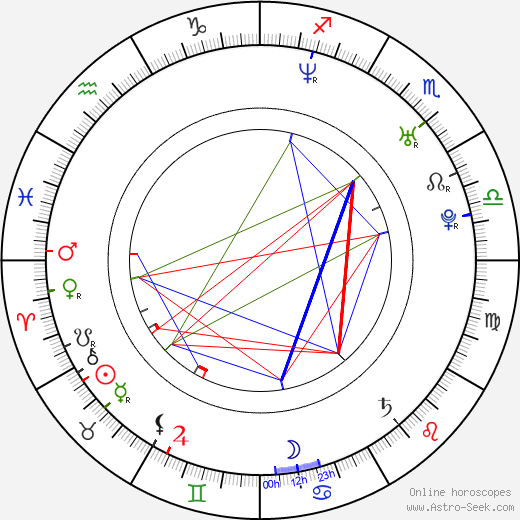 Hyun-joo Kim birth chart, Hyun-joo Kim astro natal horoscope, astrology