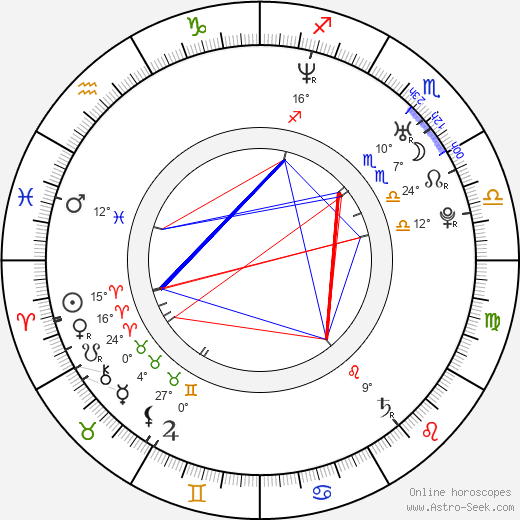Jacob Gentry birth chart, biography, wikipedia 2018, 2019