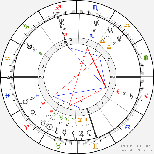 Jamie Salé birth chart, biography, wikipedia 2018, 2019