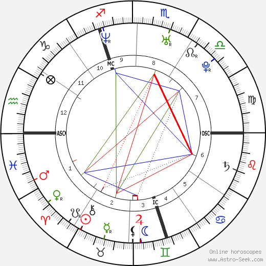 Jamie Salé astro natal birth chart, Jamie Salé horoscope, astrology