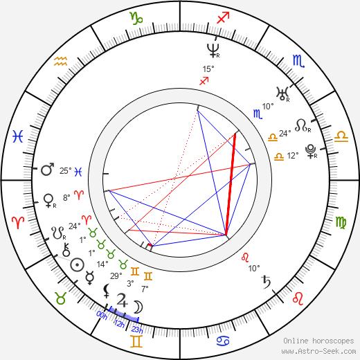 Jeffrey Phelps birth chart, biography, wikipedia 2019, 2020