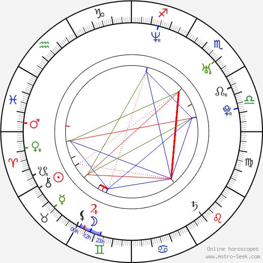 Jeffrey Phelps astro natal birth chart, Jeffrey Phelps horoscope, astrology