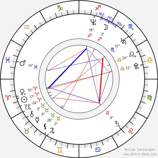 Jenni Haukio birth chart, biography, wikipedia 2019, 2020