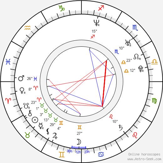 John Oliver birth chart, biography, wikipedia 2018, 2019
