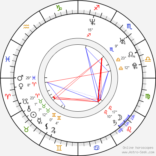 Judith Hildebrandt birth chart, biography, wikipedia 2019, 2020