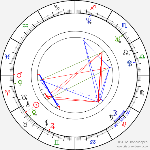 Judith Hildebrandt astro natal birth chart, Judith Hildebrandt horoscope, astrology