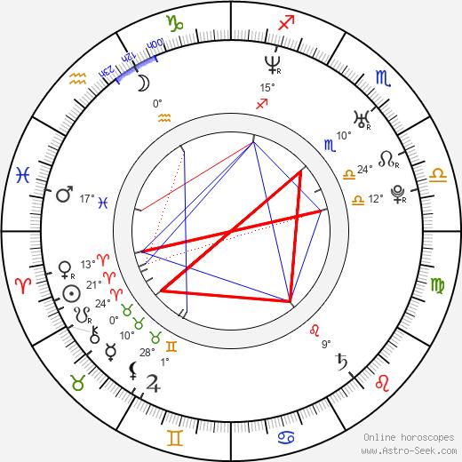 Julia Crow birth chart, biography, wikipedia 2019, 2020