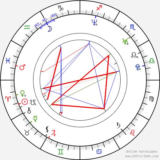 Julia Crow birth chart, Julia Crow astro natal horoscope, astrology