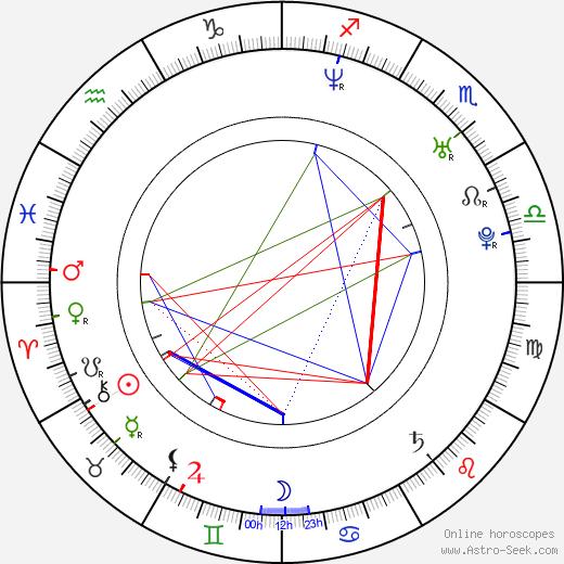 Kal Penn astro natal birth chart, Kal Penn horoscope, astrology
