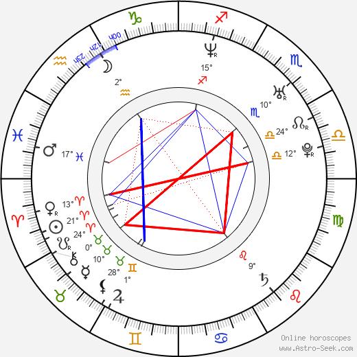 Manuela Dias birth chart, biography, wikipedia 2020, 2021