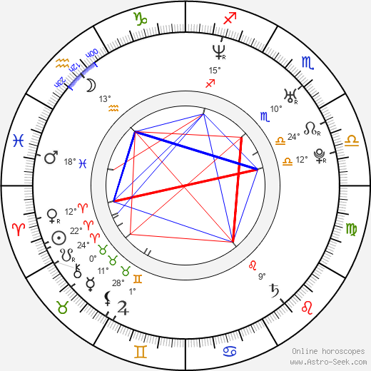 Marián Čekovský birth chart, biography, wikipedia 2019, 2020