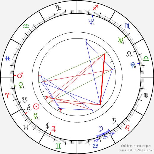 Matthew West birth chart, Matthew West astro natal horoscope, astrology