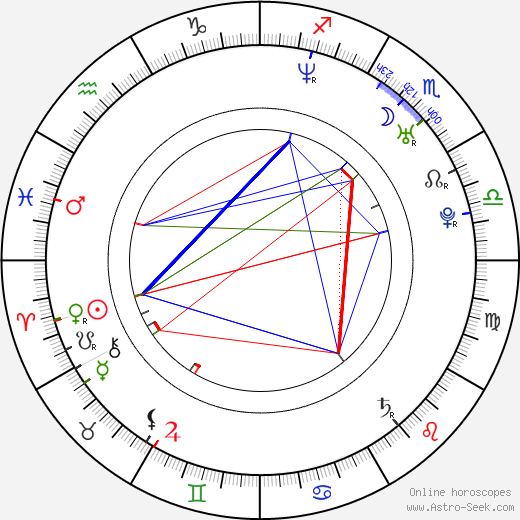 Matthias Schloo день рождения гороскоп, Matthias Schloo Натальная карта онлайн