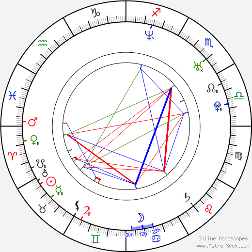 Nicolas Cazalé birth chart, Nicolas Cazalé astro natal horoscope, astrology