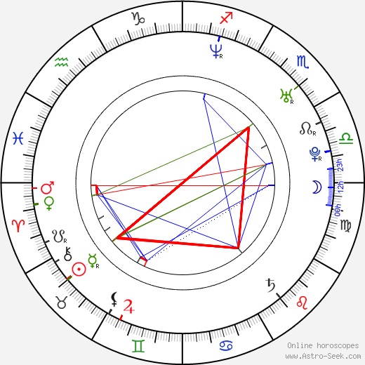 Pell James astro natal birth chart, Pell James horoscope, astrology