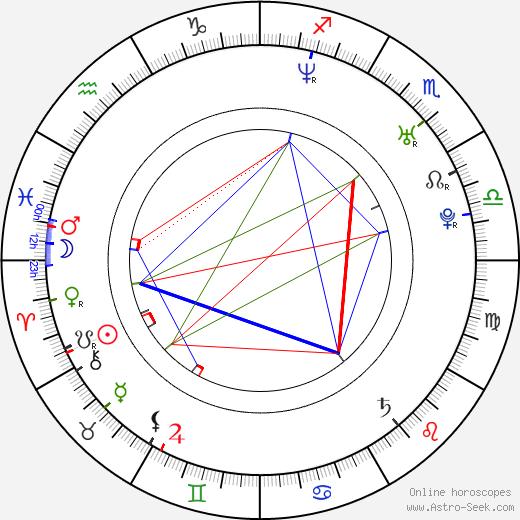 Рид Морано Reed Morano день рождения гороскоп, Reed Morano Натальная карта онлайн