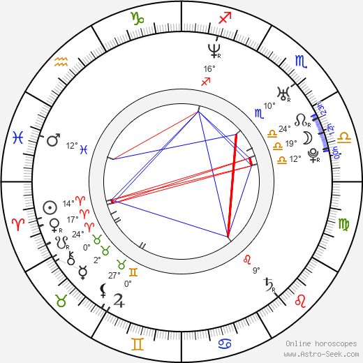 Riel Paley birth chart, biography, wikipedia 2020, 2021
