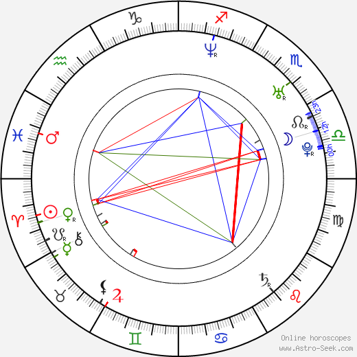 Riel Paley birth chart, Riel Paley astro natal horoscope, astrology