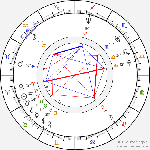 Saba Homayoon birth chart, biography, wikipedia 2019, 2020