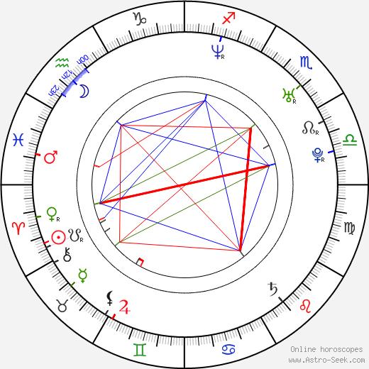 Sarah Jane Morris astro natal birth chart, Sarah Jane Morris horoscope, astrology