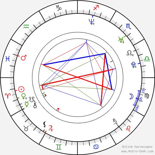 Shea Wageman astro natal birth chart, Shea Wageman horoscope, astrology