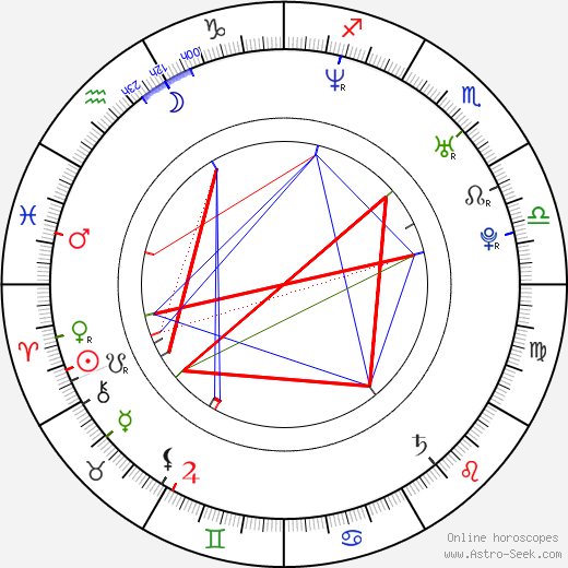 Thomas Arnold Thacker astro natal birth chart, Thomas Arnold Thacker horoscope, astrology