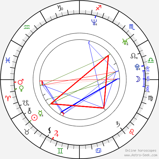 Vito Trabucco день рождения гороскоп, Vito Trabucco Натальная карта онлайн