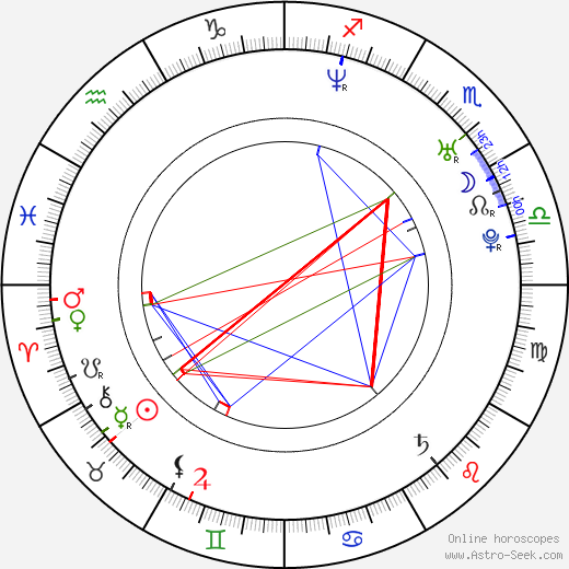 Andreas Bergh birth chart, Andreas Bergh astro natal horoscope, astrology