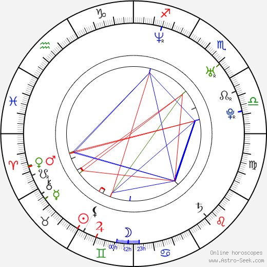 Angela Goethals astro natal birth chart, Angela Goethals horoscope, astrology