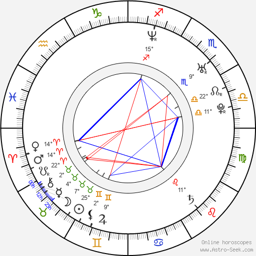 Ben Hibon birth chart, biography, wikipedia 2017, 2018