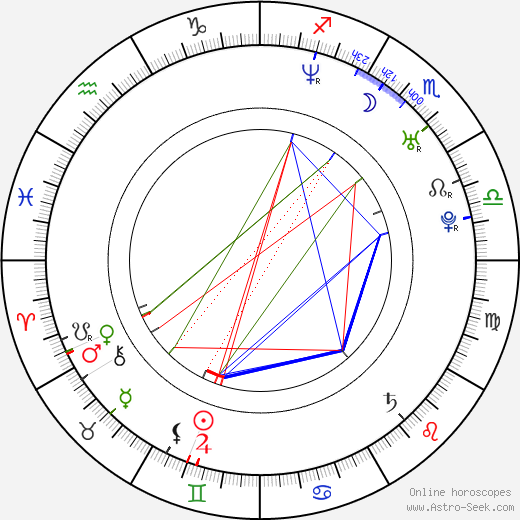 Eric Christian Olsen birth chart, Eric Christian Olsen astro natal horoscope, astrology