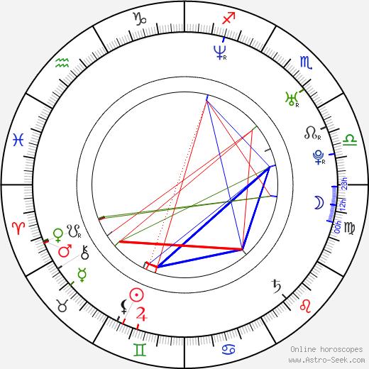 Farid Eslam tema natale, oroscopo, Farid Eslam oroscopi gratuiti, astrologia