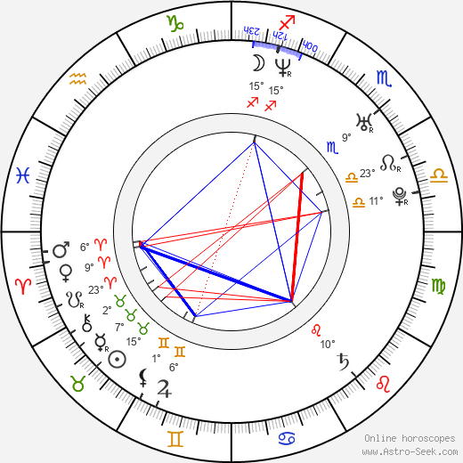 Frederic Doss birth chart, biography, wikipedia 2019, 2020