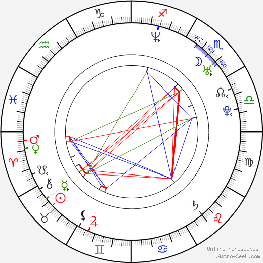 Gianella Neyra astro natal birth chart, Gianella Neyra horoscope, astrology