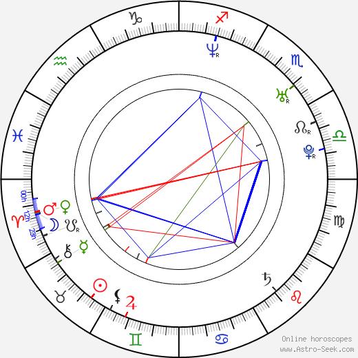 Джеки Идо Jacky Ido день рождения гороскоп, Jacky Ido Натальная карта онлайн