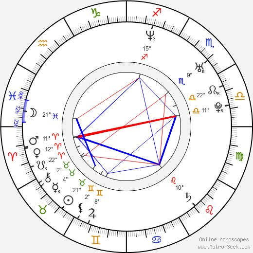 Jake Goldberger birth chart, biography, wikipedia 2017, 2018