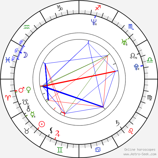 Janne Ahonen astro natal birth chart, Janne Ahonen horoscope, astrology