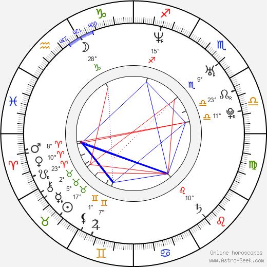 Jennifer Walcott birth chart, biography, wikipedia 2020, 2021