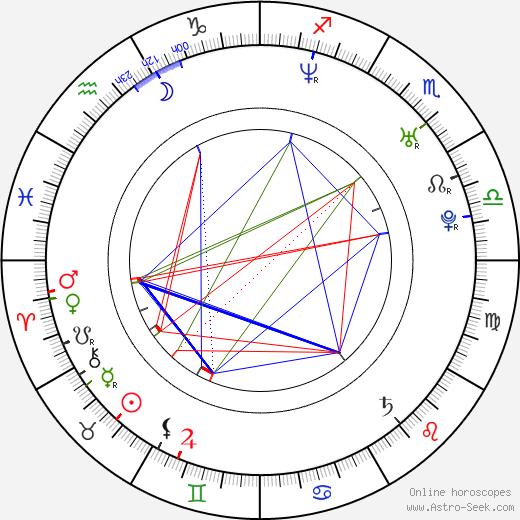 Jennifer Walcott birth chart, Jennifer Walcott astro natal horoscope, astrology