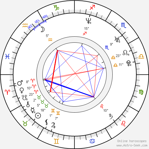 Jeong-yun Choi birth chart, biography, wikipedia 2018, 2019