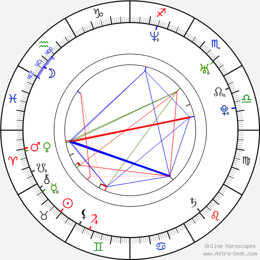 Keith Murray birth chart, Keith Murray astro natal horoscope, astrology