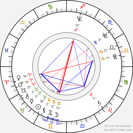 Kelly Sheridan birth chart, biography, wikipedia 2019, 2020