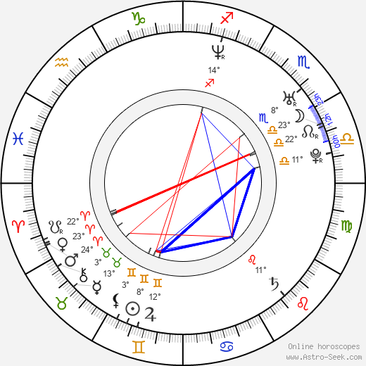 Kevin Arbouet birth chart, biography, wikipedia 2018, 2019