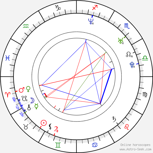 Mike Figueroa astro natal birth chart, Mike Figueroa horoscope, astrology