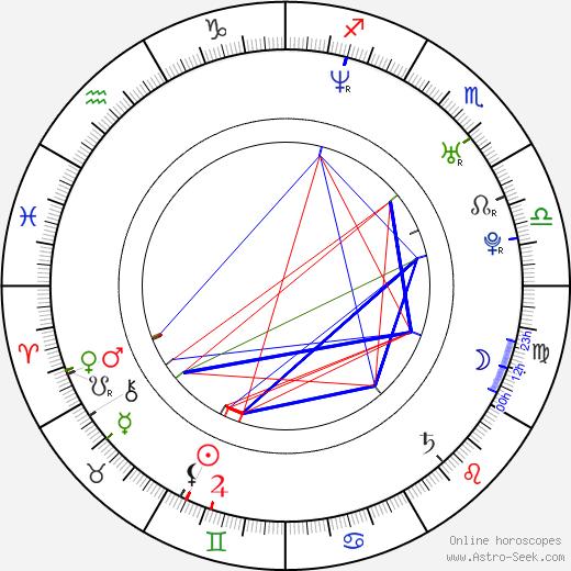 Misaki Itó tema natale, oroscopo, Misaki Itó oroscopi gratuiti, astrologia