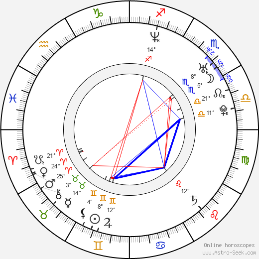 Nancy Johannes birth chart, biography, wikipedia 2019, 2020