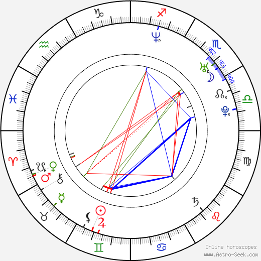 Nancy Johannes astro natal birth chart, Nancy Johannes horoscope, astrology