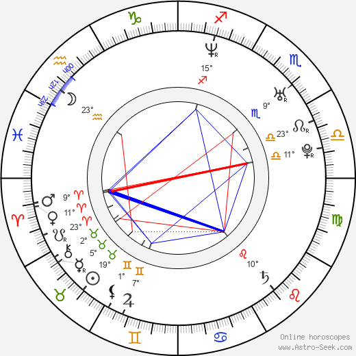 Nick Heidfeld birth chart, biography, wikipedia 2018, 2019