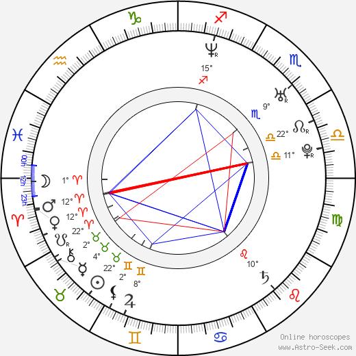 Pusha T birth chart, biography, wikipedia 2020, 2021